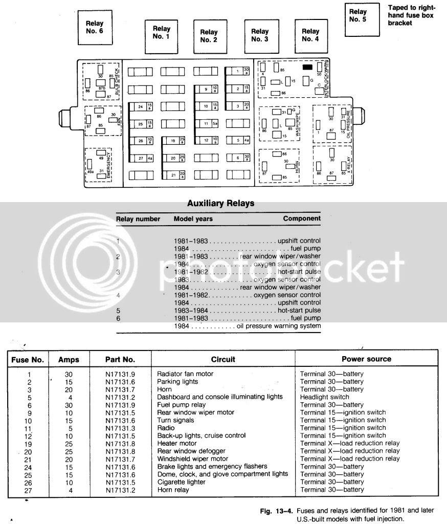WRG-1641] Mk1 Gti Fuse Box