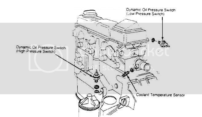 oil pressure switch wiring diagram vw oil pressure switch wiring diagram view topic: oil pressure gauge wiring – the mk1 golf ...
